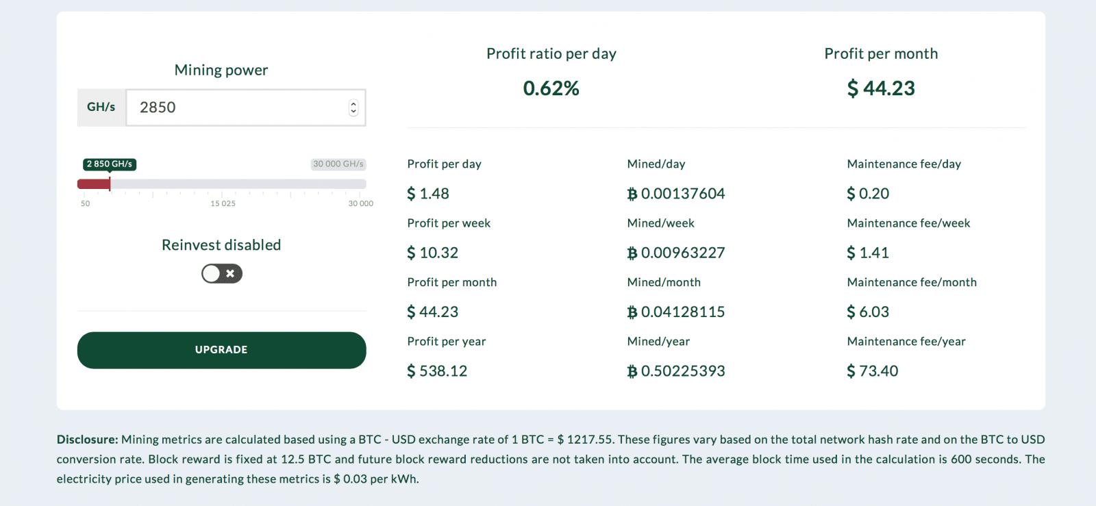 bitcoin solo mining calculator